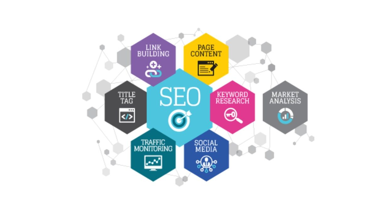 Understanding SEO Techniques To Strengthen Marketing Campaign